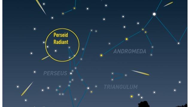 8月12日前后午夜前可以出来看看流星雨