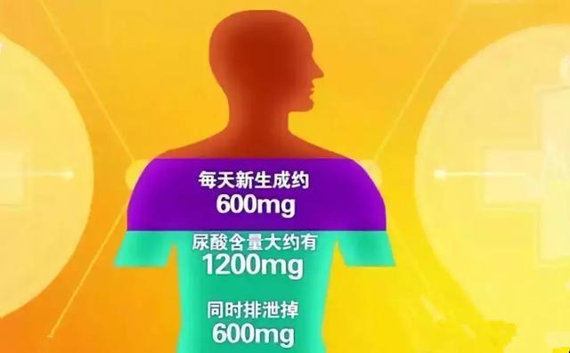 尿酸高的危险不只是痛风,这个并发症更可怕!控制尿酸,4个误区别再犯了