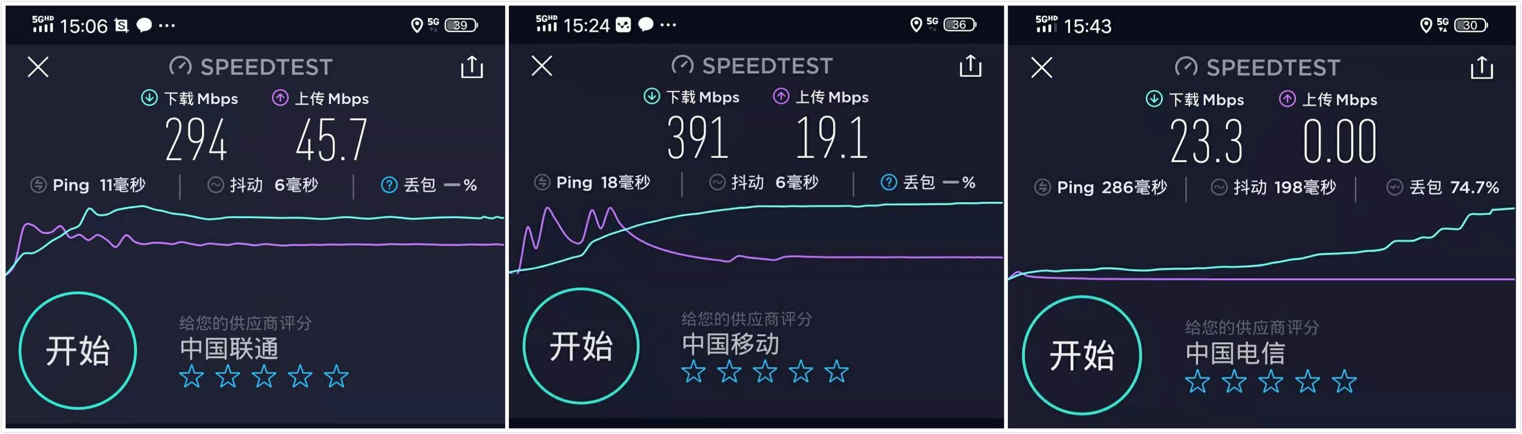 5G手机究竟值得买不?终极答案来了