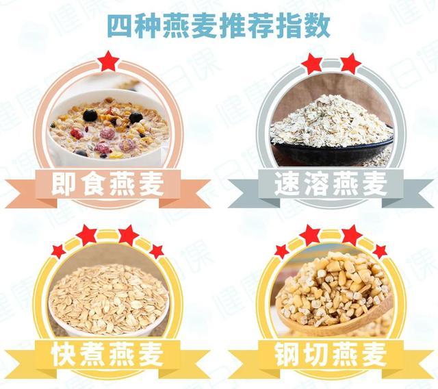 燕麦降血脂效果好,可你知道要选哪种燕麦产品吗?